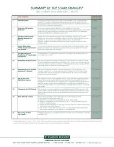 Top 5 SABS changes 2016