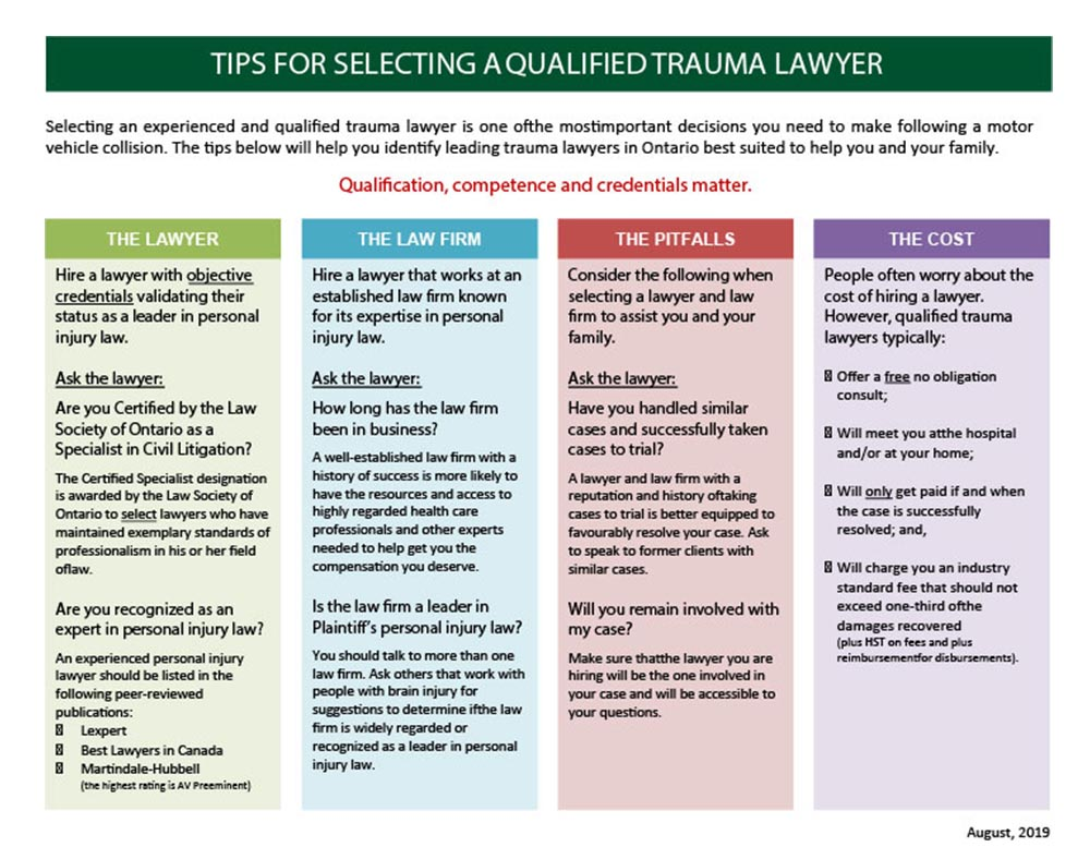 Tips for Selecting a Qualified Trauma Lawyer