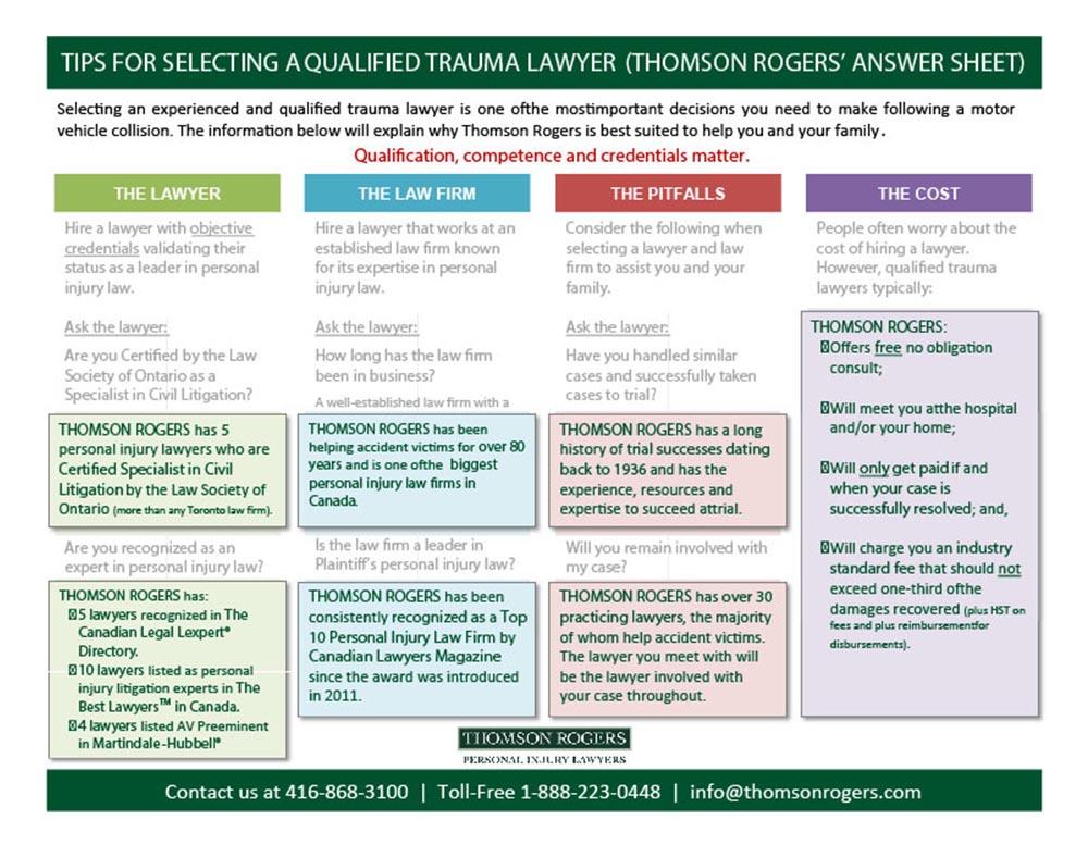 Why Should You Engage a Thomson Rogers Trauma Lawyer